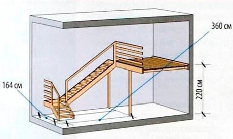 План перестройки комнаты с высокими потолками