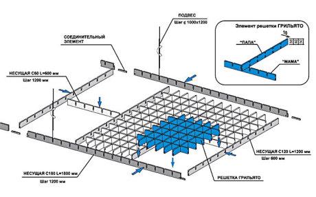 Конструкция металлического реечного потолка