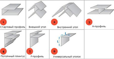 Типы конструкций панелей для потолка