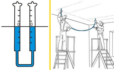 Разметка потолка для подвесной конструкции