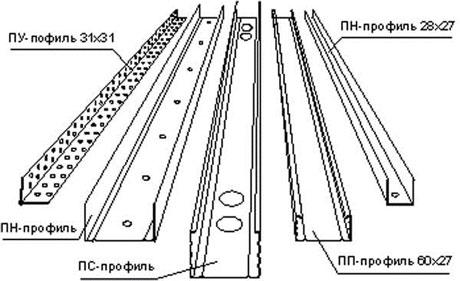 Профили для потолка из гипсокартона