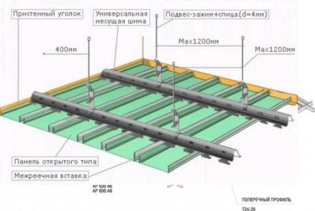 Устройство системы реечного подвесного потолка