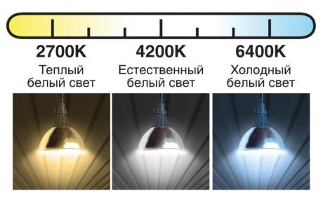 цветовая температура светильника
