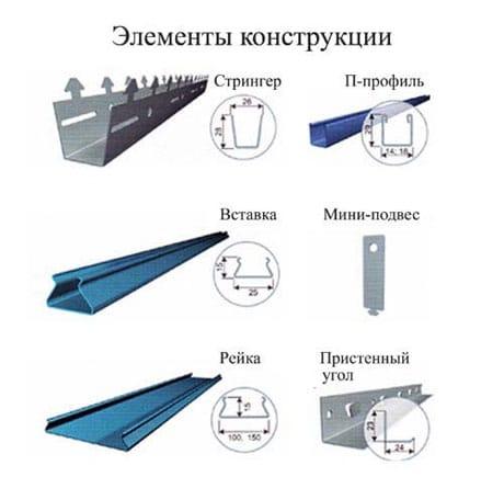 Крепежные элементы реечного потолак