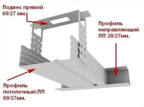Соединение направляющего и профиля каркаса потолка