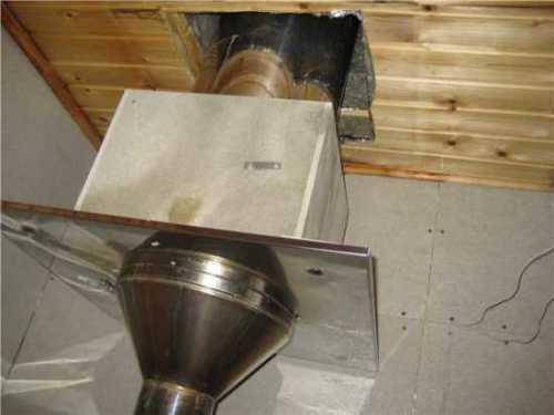 Короб для прохождения печной трубы