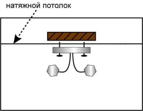 монтажная планка для люстры