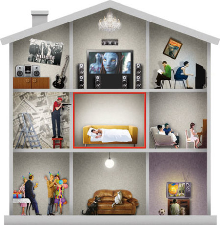 Источники шума в доме