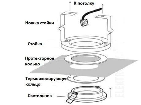 Схема установки точечного светильника на натяжной потолок