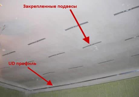 Разметка под потолок из гипсокартона